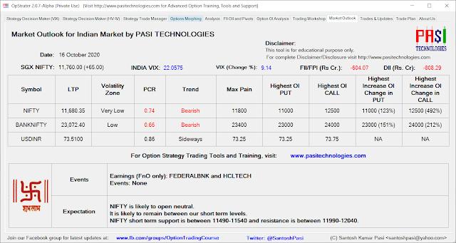 Indian Market Outlook: October 16, 2020