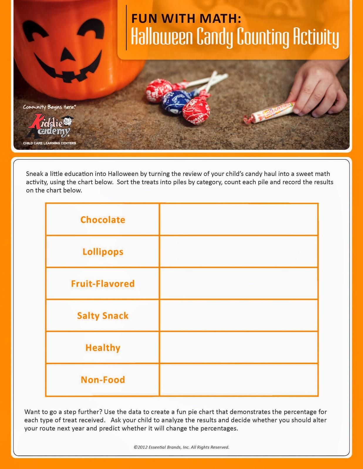 PUMPKIN DECORATING SCORE SHEET | pumpkin decoration