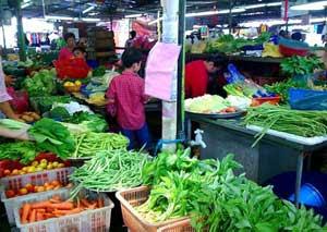 Interaksi Pada Pasar