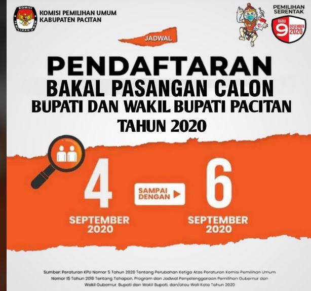 Pengumuman Pendaftaran Bakal Pasangan Calon Bupati dan Wakil Bupati Pacitan Tahun 2020