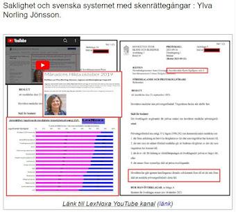 Saklighet och svenska systemet med skenrättegångar