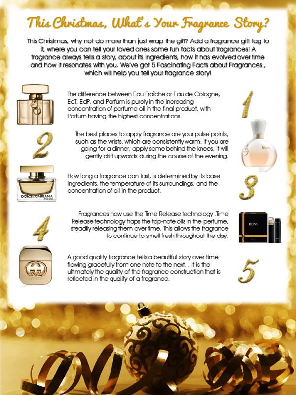 whats your fragrance story this christmas