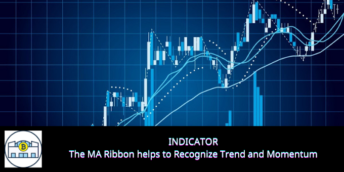 INDICATOR: The MA Ribbon helps to Recognize Trend and Momentum