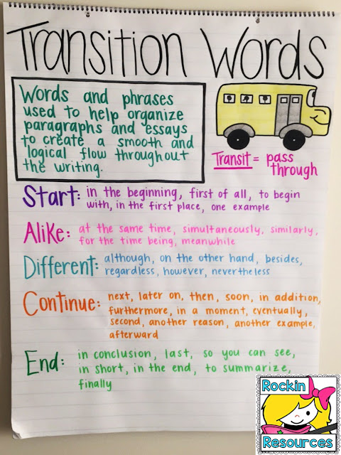 transition words for ending an essay