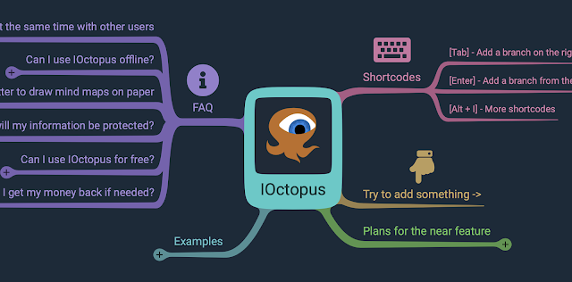 Discovering iOctopus, a new and original mind mapping tool