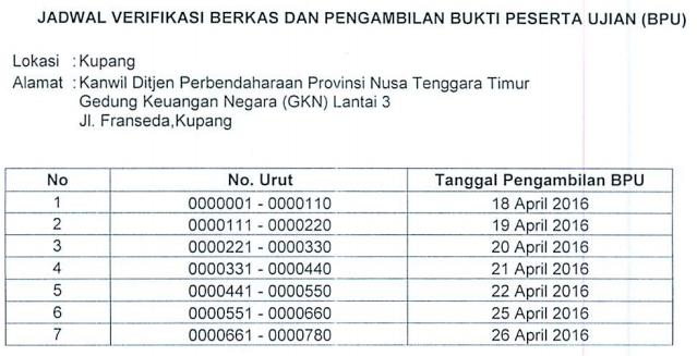 Jadwal Verifikasi Berkas STAN Kupang