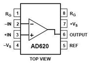 Analog AD620 High Accuracy Instrumentation Amplifier Datasheet