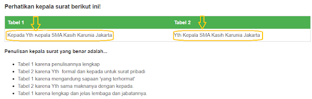 Soal Bahasa Indonesia tentang Surat Lamaran Kerja