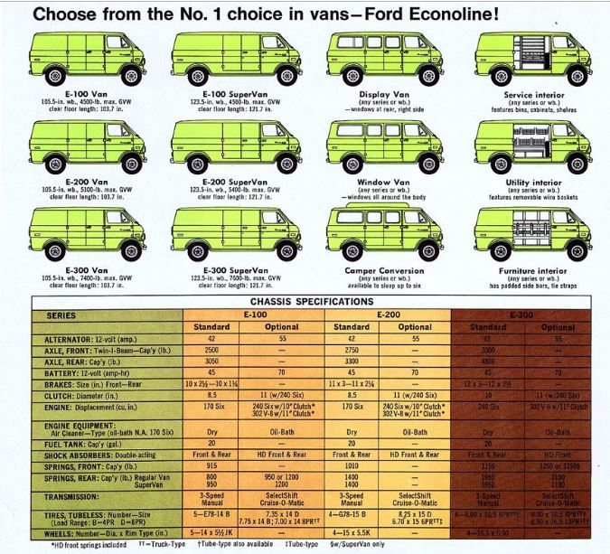 TNV Front Air Dam Spoiler Ford Econoline 1960-1968