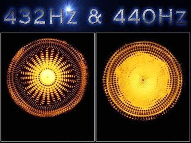 Η μουσική στα 440 Hz μας αποσυντονίζει από την αρμονία 432 Hz;