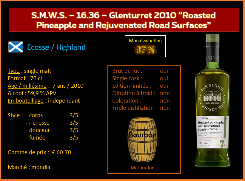 "Review #670 : SMWS – 16.36 - Glenturret 2010 – ""Roasted Pineapples and Rejuvenated Road Surfaces"""