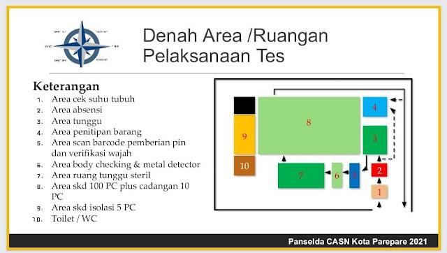 Cek di Sini! Info Jadwal, Lokasi, dan Syarat Peserta Tes SKD CPNS Kota Pare-Pare