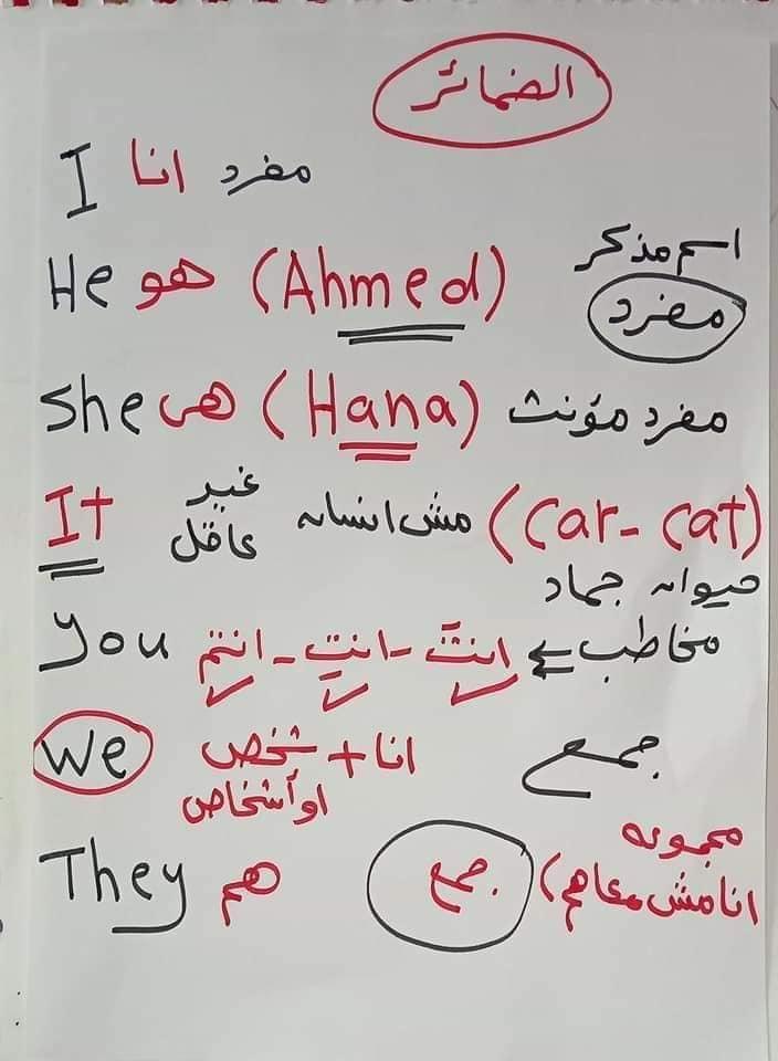 اساسيات جرامر - الضمائر الاساسيه في اللغه الانجليزيه واستخدام verb to be 1