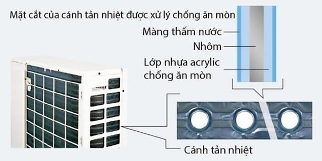 Điều hòa Daikin Inverter FTKC50UAVMV1 chiều
