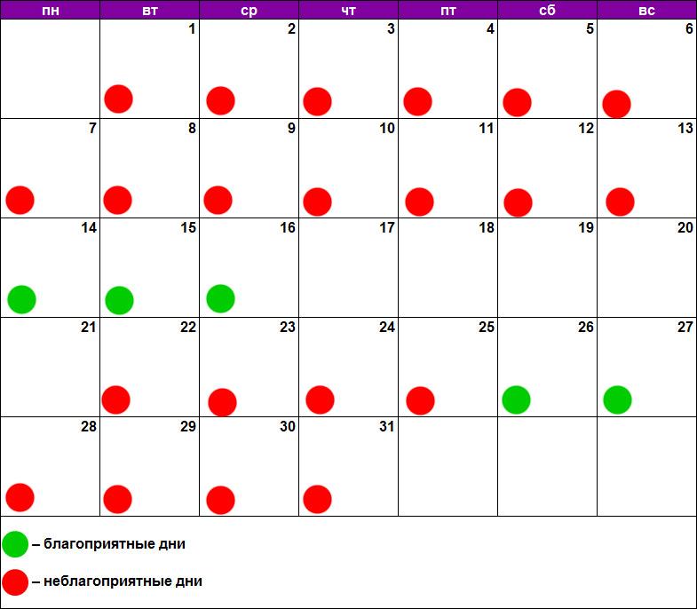 Лунный календарь эпиляции октябрь 2019