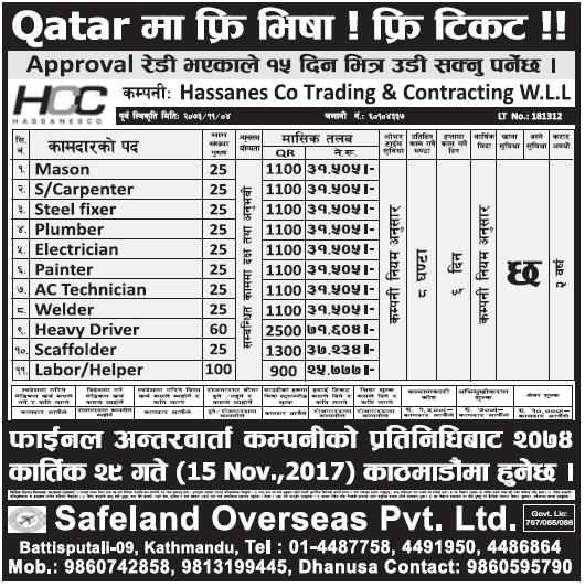 Free Visa Free Ticket Jobs in Qatar for Nepali, Salary Rs 71,604