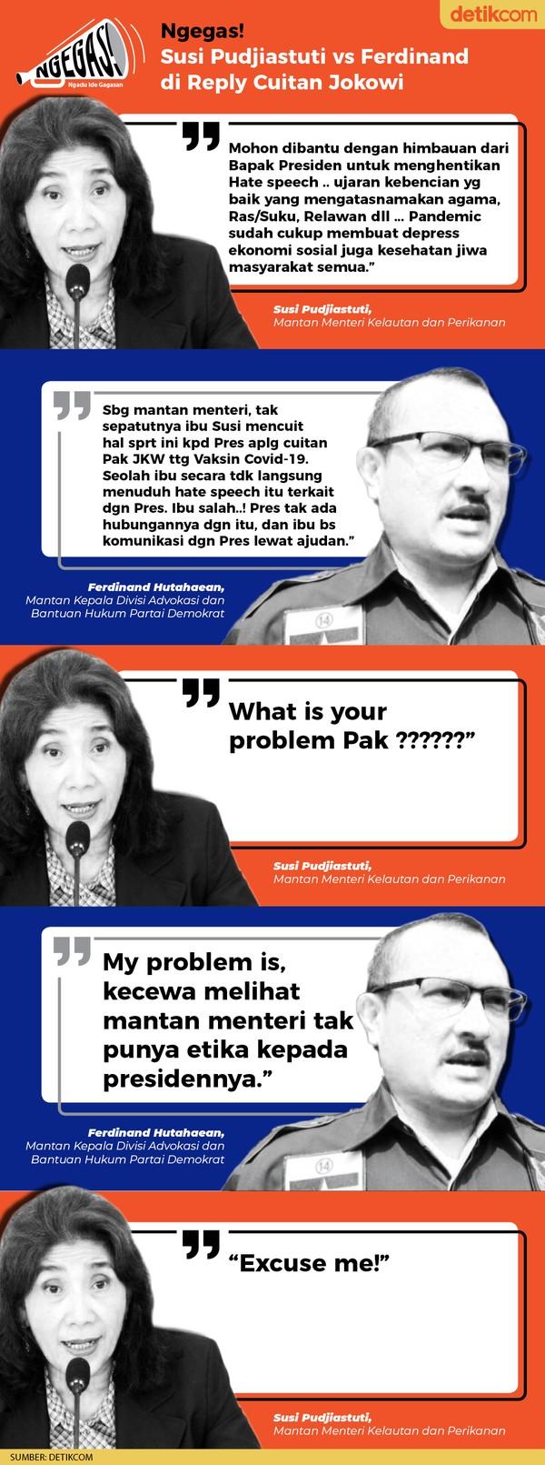 Ngegas! Susi Pudjiastuti vs Ferdinand di Reply Cuitan Jokowi