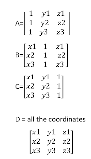 Plane equations and visible points