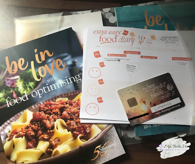 Slimming World, Diet, Slimming, Lose Weight, Lifestyle change, Food Optimising, Slimming World Tips, First Week at Slimming World,
