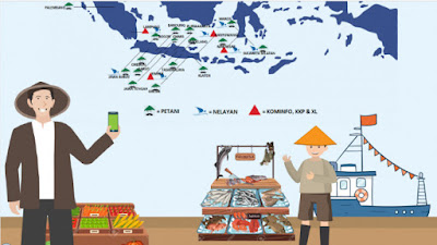 "Ke Depan Petani Indonesia Harus ""Melek Internet""?"