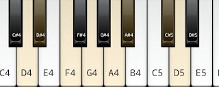 Neapolitan minor scale on key D