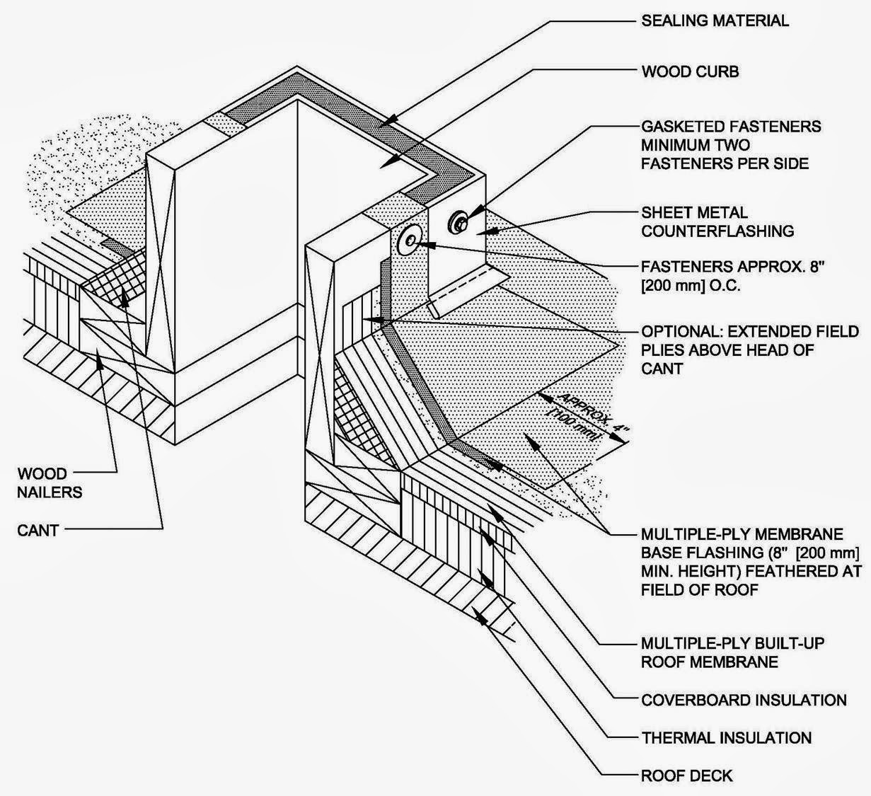 Roof Tech Talk The Diffence Is In The Construction