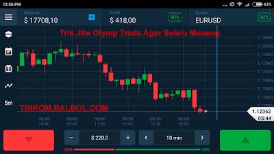 Trik Jitu Olymp Trade Agar Selalu Menang