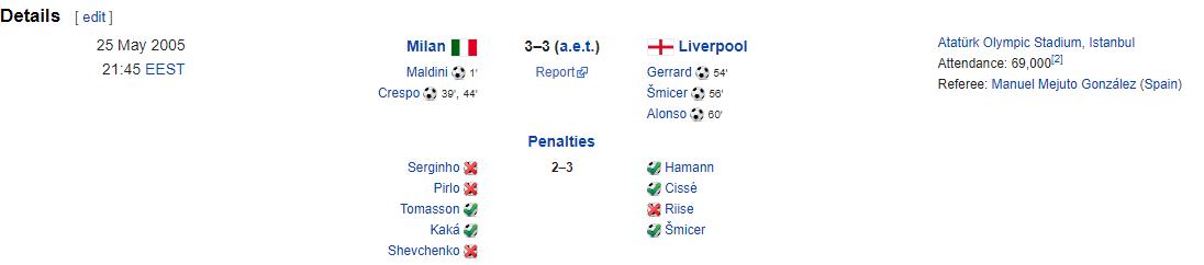 4 Pertandingan Liga Champions Paling Menegangkan Versi Ane !