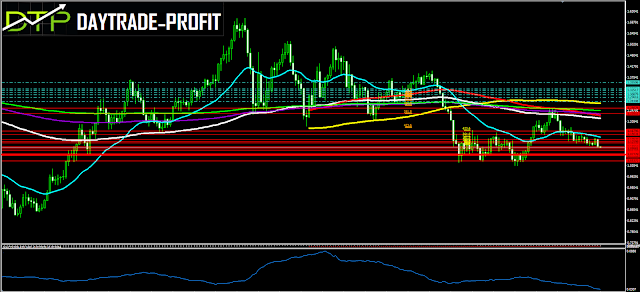 EUR USD NEWS