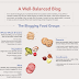 Blogging Food Groups make A Well-Balanced Blog!