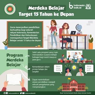 contoh-infografis-pendidikan