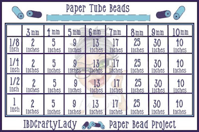 IBDCraftyLady Paper Tube Beads Chart