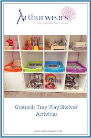 Gratnells tray play shelves activity ideas
