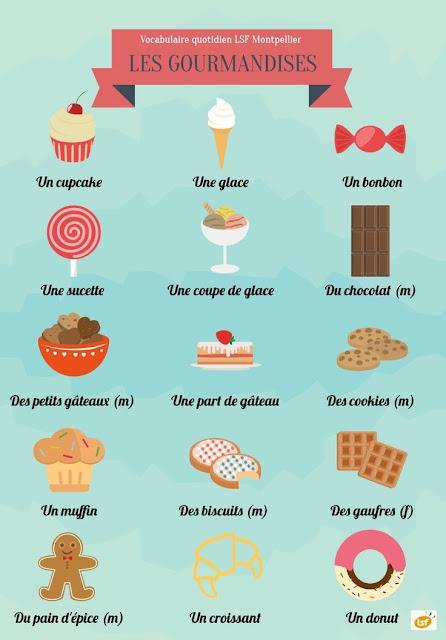 Jedzenie - słodycze - Francuski przy kawie