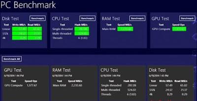 apliaksi benchmarking PC terbaik