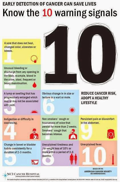 hover_share weight loss - early detection of cancer by learning the 10 warning signals