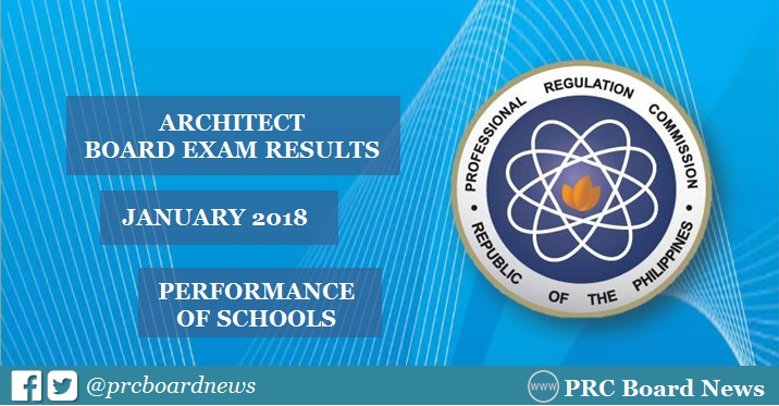 January 2018 Architecture board exam results: performance of results