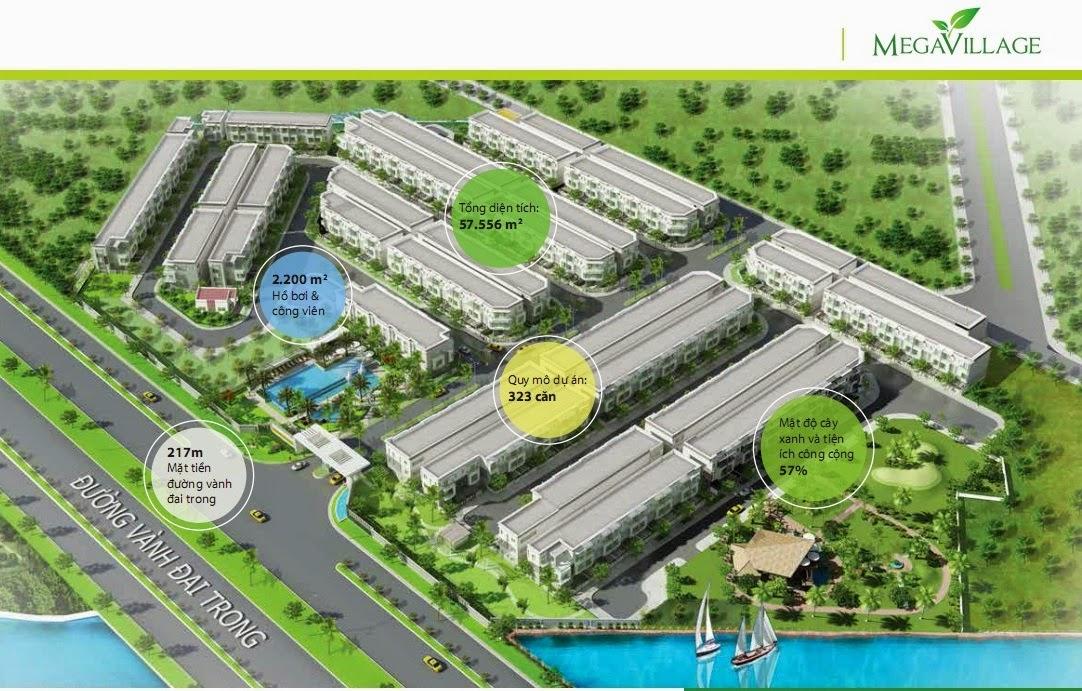 Dự Án Nhà Phố Mega Village
