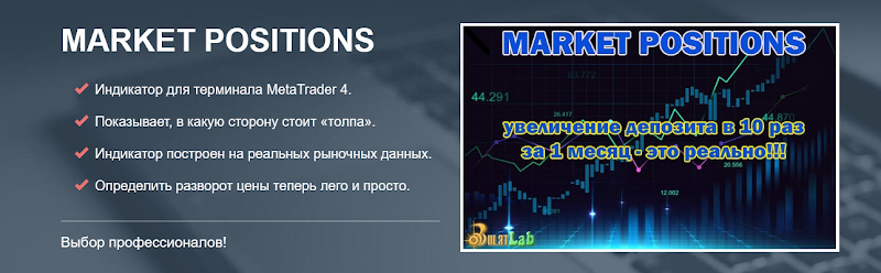 Новинка. Индикатор позиций трейдеров «Market Positions» (для терминала MT4).