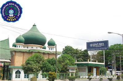 Daftar Fakultas dan Program Studi UNTARA Universitas Dian Nusantara Medan