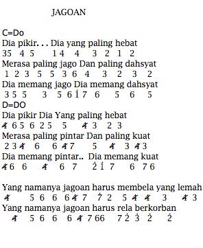 Not Angka Pianika Lagu  Jagoan (Ost Petualangan Sherina) - Sherina Feat Derby Romero
