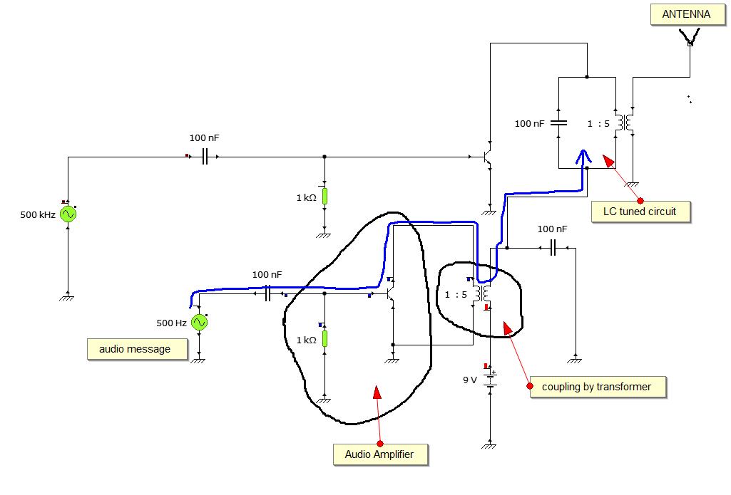 audio signal flow in am modulation circuit