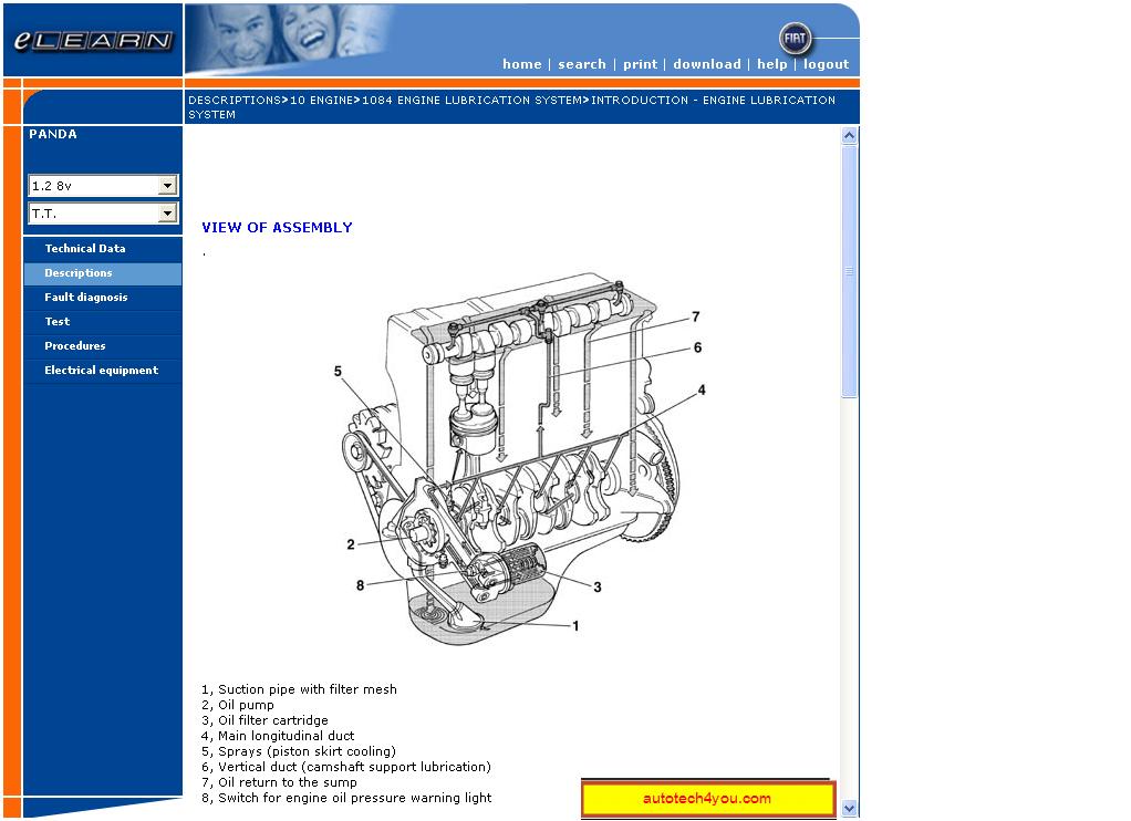 FIAT PANDA SERVICE MANUAL ~ Service & Spare Parts Catalog