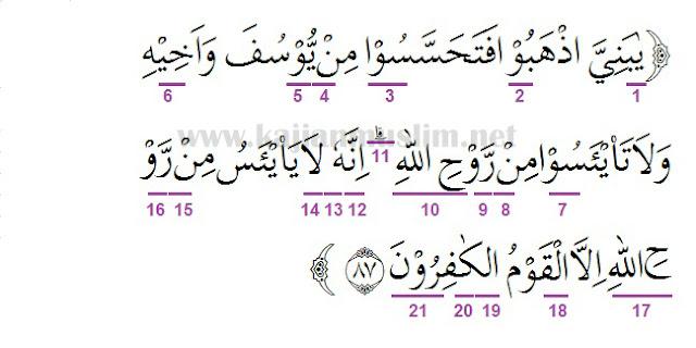 Hukum Tajwid Surat Yusuf Ayat 87 Dalam Al-Quran Beserta Penjelasannya