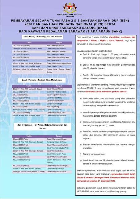Tarikh dan Tempat Bayaran Secara Tunai BPN, Fasa 2 & 3 BSH dan BKSS Bagi Pedalaman Sarawak (Tiada Akaun Bank)