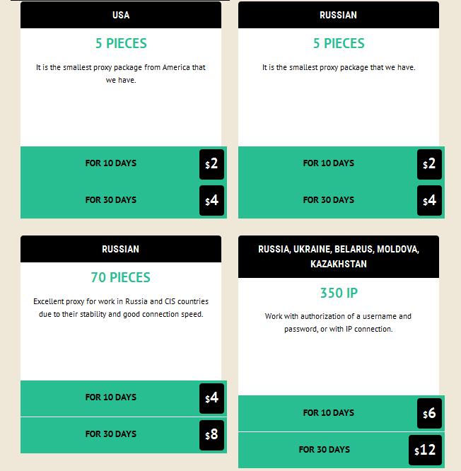 Прокси socks5 всех стран мира для индексации доров