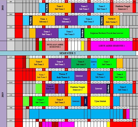 Jadwal Pelajaran Sd Tahun Pelajaran 2020 2021 Kelas 1 2 3 4 5 Dan 6 Informasi Pendidikan