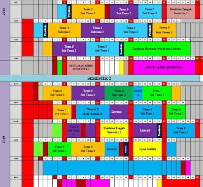 Jadwal Pelajaran SD Tahun Pelajaran 2019/2020