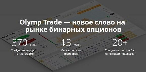 Брокер Olymp Trade - лучшие условия торговли бинарными опционами.