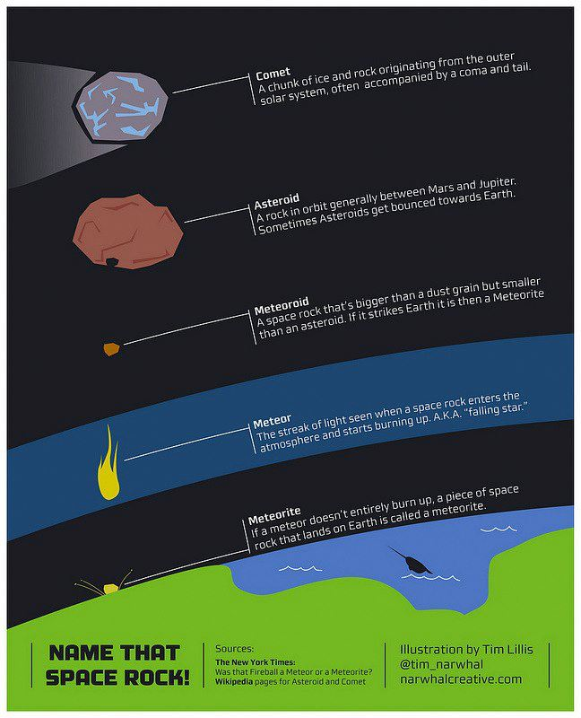 asteroids and meteorites - photo #8